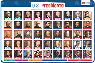 memorize the us presidents easily