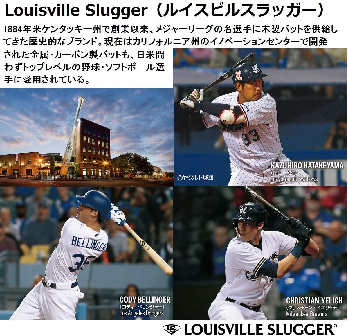Louisville Slugger Hats - Snapback, Flexfit and Classic