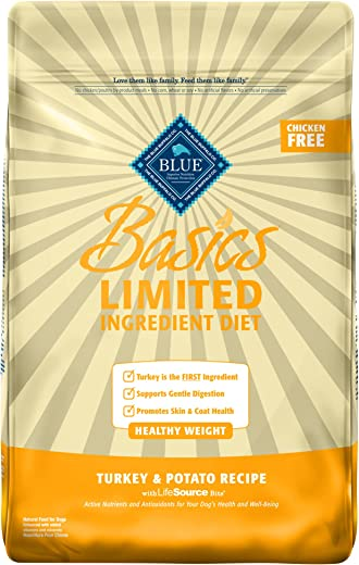 Blue Buffalo Basics Limited Ingredient Diet, Natural Adult Healthy Weight Dry Dog Food, Turkey & Potato