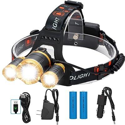 Gutsdoor Brightest Headlamp