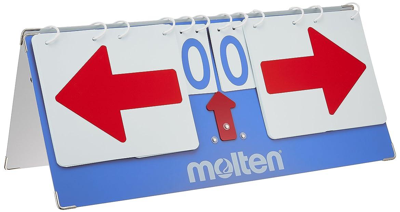 過言系統的合併症molten(モルテン) 肩掛け式得点板 CT15
