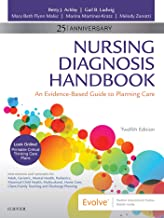 all nanda nursing diagnosis