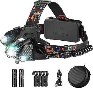 petzl usb rechargeable headlamp