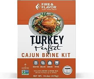 Best popeyes chicken cajun fried turkey Reviews