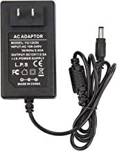 COOLM DC 12V 2500mA AC Adapter 100-240V to DC 12V 2.5A Power Supply 5.5mm x 2.5mm Transformer Charger