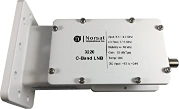 Norsat LNB 3220 C-Band PLL