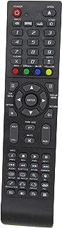 HCDZ Replacement Remote Control for Oppo BDP-105AU BDP-105 BDP-105EU BDP-105D BDP-103D3D BDP-103 BDP-103AU BDP-103EU Blu-r...