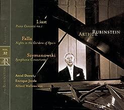 szymanowski symphony concertante