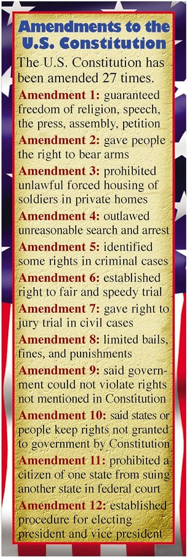 Mcdonald Publishing Mc-K1191 Constitutional Amendments Smart
