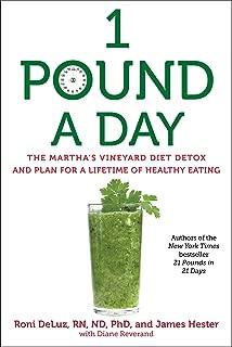 Best 1 lb a day diet Reviews