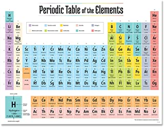 Creative Teaching Press 2019 Periodic Table of the Elements Chart, CTP 8618