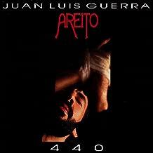 Best juan luis guerra 440 albums Reviews