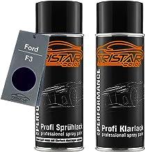Suchergebnis Auf Für Ford Panther Black