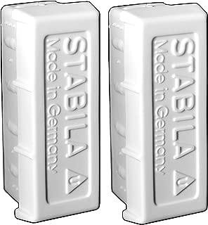 Stabila 20015 80A-2 Series Level Endcaps (2)