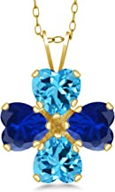 Gem Stone King 3.50Ct Swiss Topaz Blue Simulated Sapphire 18K Yellow Gold Plated Silver Pendant