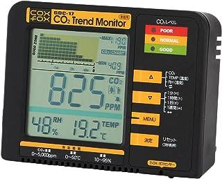 coxfox 二酸化炭素濃度トレンドモニター 二酸化炭素濃度計 【付属品:USBケーブル×2本、ACアダプター、壁掛用ストラップ、取付ネジ】GDC-17