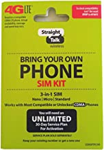 Best do sprint stores sell sim cards Reviews