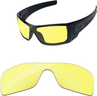 PapaViva Lenses for Oakley Batwolf OO9101