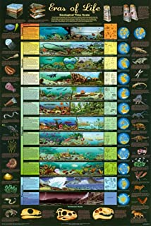 Best geological time table chart Reviews