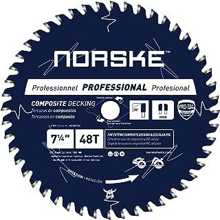Norske Tools NCSBP226 7-1/4