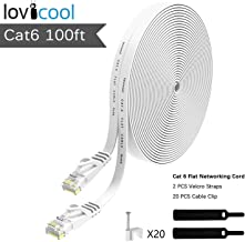 Best ethernet cable faceplate Reviews
