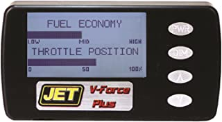 Best jet performance v force plus Reviews