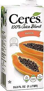 Ceres Juice, 33.8 Ounce (Papaya, Pack -3)