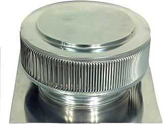 Active Ventilation 12 in. Aluminum Aura Vent