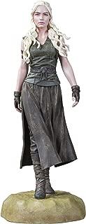 Dark Horse Deluxe Game of Thrones: Daenerys Targaryen Mother of Dragons Figure