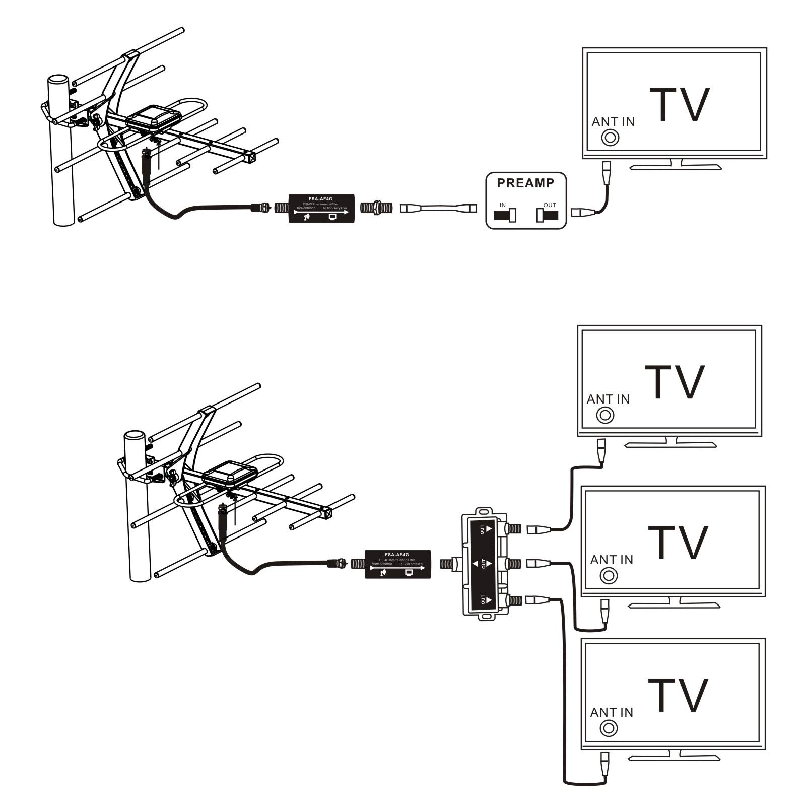 Pass Frequency 5-599Mhz HDTV Antennas Signal Purifier Reduces Interference from Cell Towers Five Star LTE Filter Improves TV Antenna Signals Filters 4G Signal for a Clear Channels