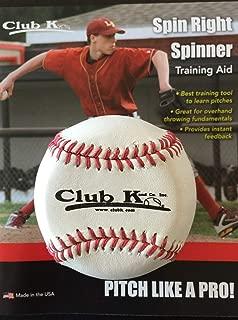 Best maximum velocity sports Reviews