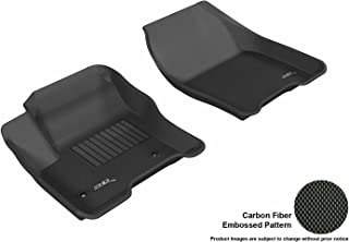 Best ford escape water in floorboard Reviews