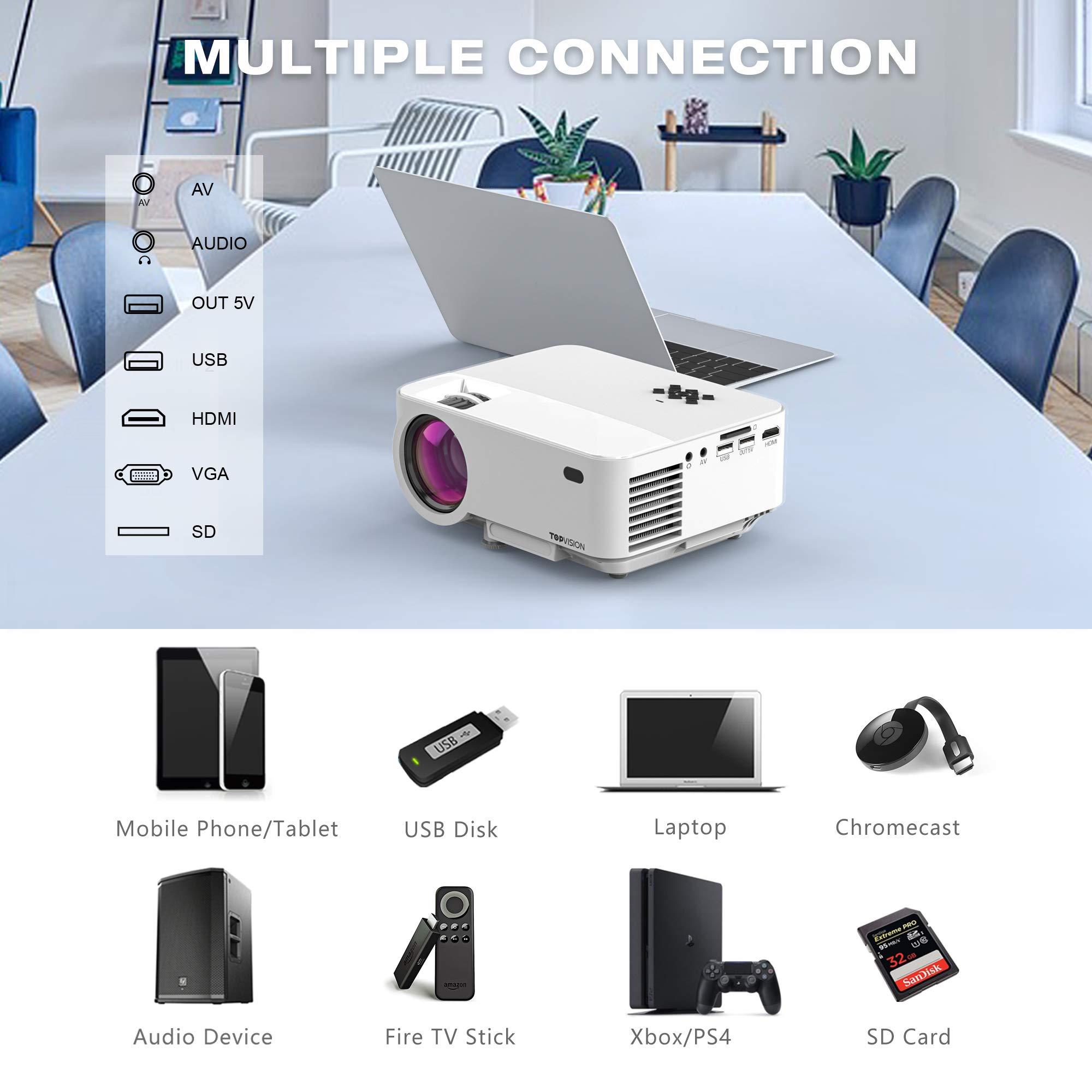 TOPVISION Mini Proyector con Pantalla de Espejo,Proyector Portátil ...