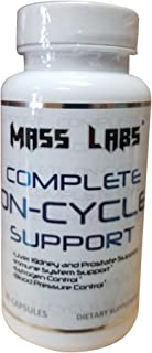Mass Labs Complete On Cycle Support