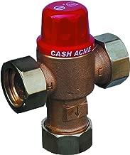 cash acme heatguard