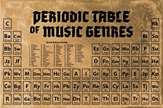 Best periodic table of metal music Reviews