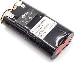 Amazon.es: bateria robot aspirador philips