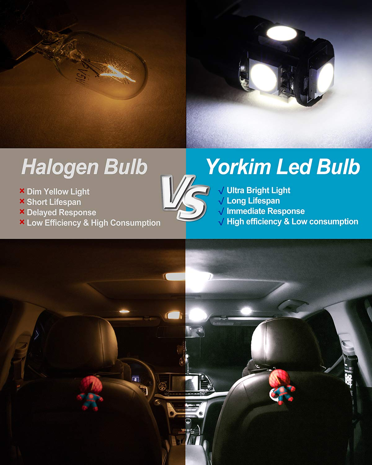 Yorkim 194 LED Bulbs White 6000k Super Bright 5th Generation, T10 LED Bulbs, 168 LED Bulb for Car Interior Dome Map Door Courtesy License Plate Lights W5W 2825, Pack of 10