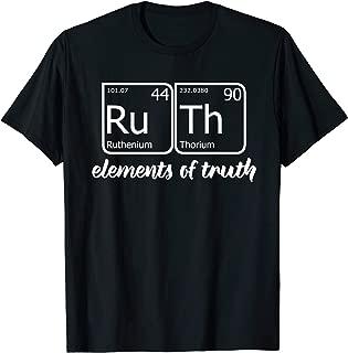RuTh Periodic Table Elements T-Shirt RBG Bader Ginsburg Meme