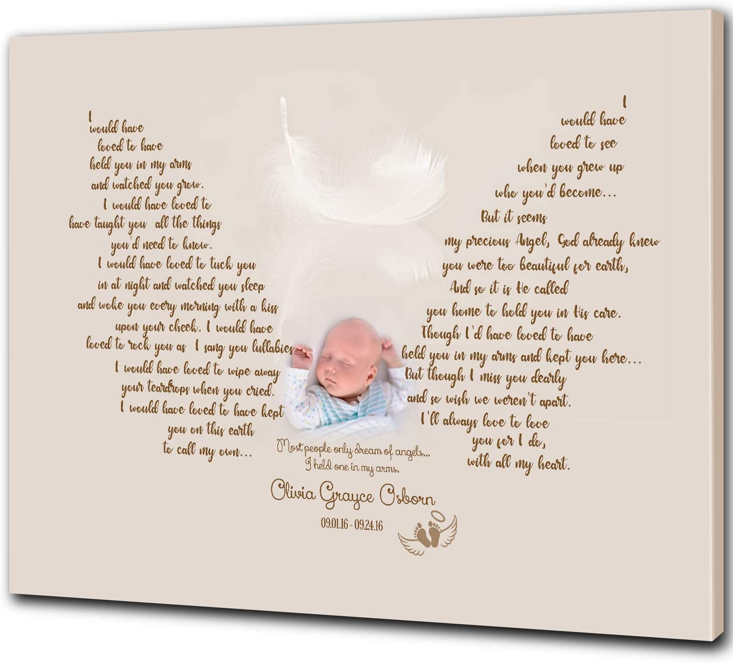 Personalized Memorial ラッピング無料 Canvas Wall Art 人気上昇中 Pe In Most Loving Memory