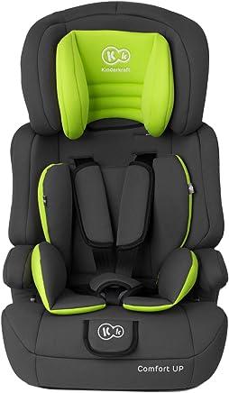 Amazon.es: el corte ingles sillas de coche