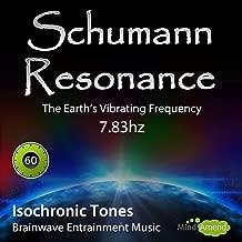 Schumann Resonance 7.83Hz Isochronic Tones