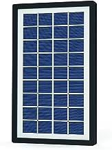 كليكون لوحة للطاقة الشمسية 35 واط - CK5095