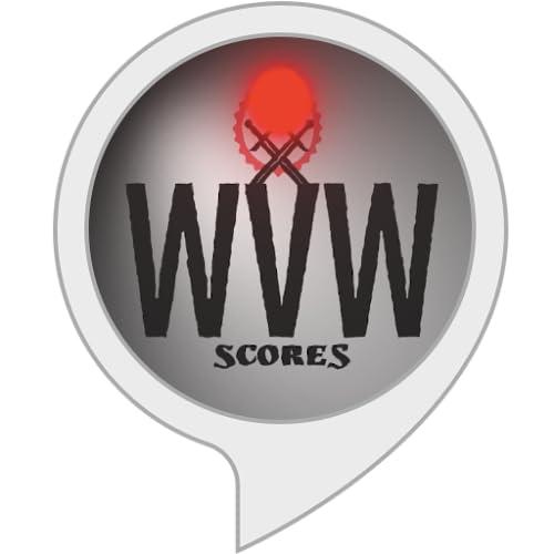 Guild Wars 2 WVW Scores