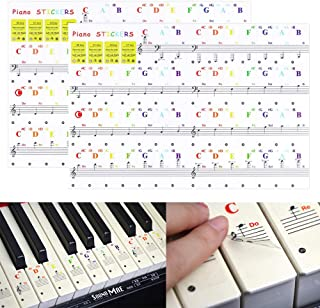Koldot Piano Keyboard Stickers for 88/61/54/49/37 Key, Remov