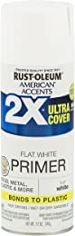 Top Rated in Household Paints & Stains