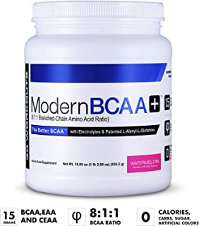 Best top 10 bcaa in world Reviews