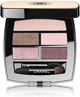 Best chanel les beiges healthy glow eyeshadow palette Reviews