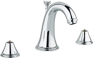 Best grohe geneva faucet Reviews