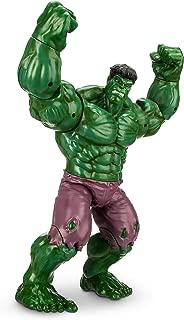 Best hulk toys online Reviews